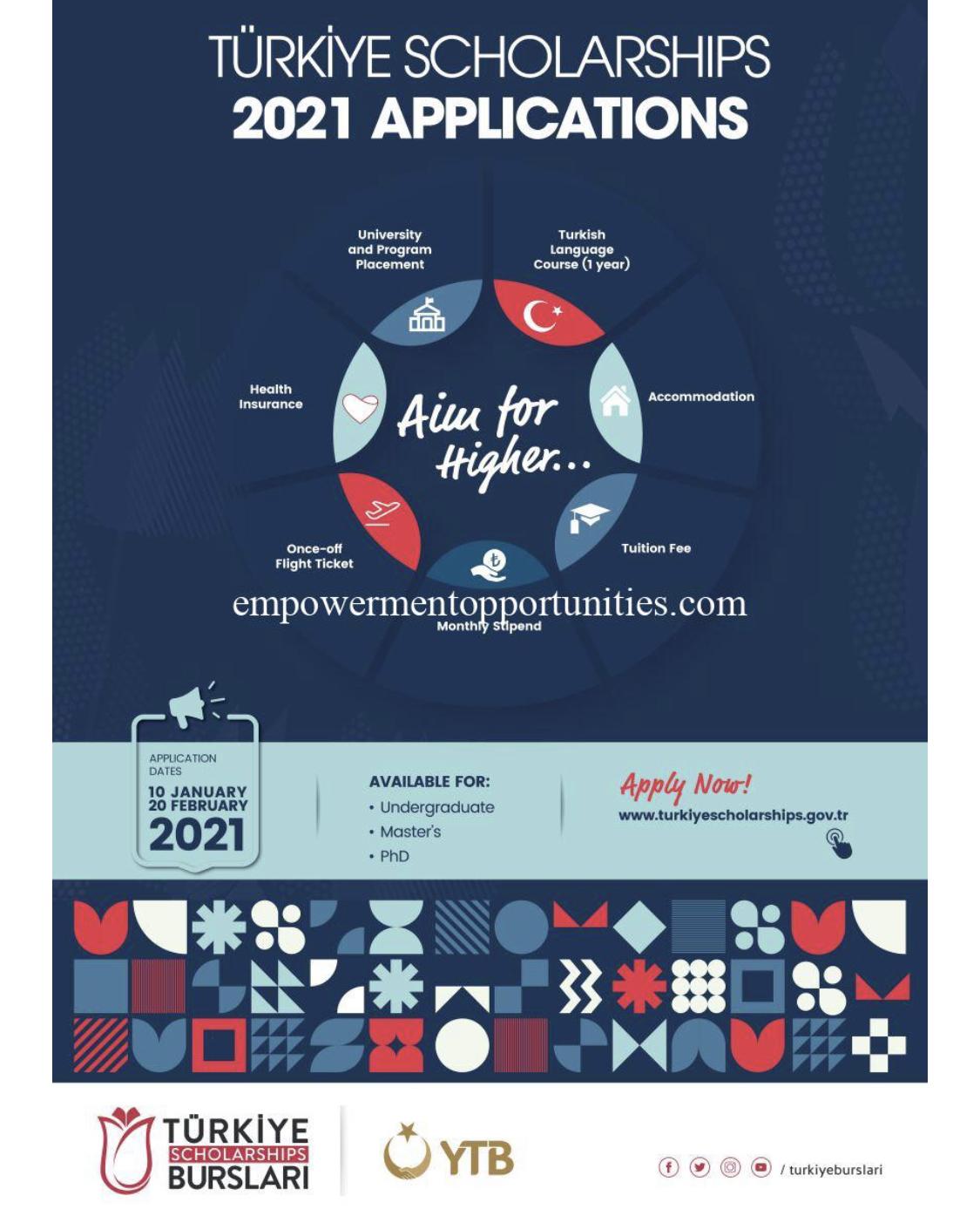 Türkiye Scholarships 2021 for Undergraduate